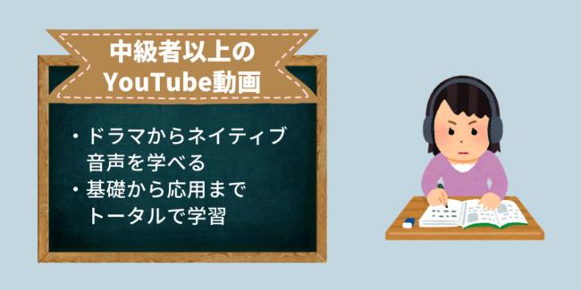 中級者以上のYouTube動画