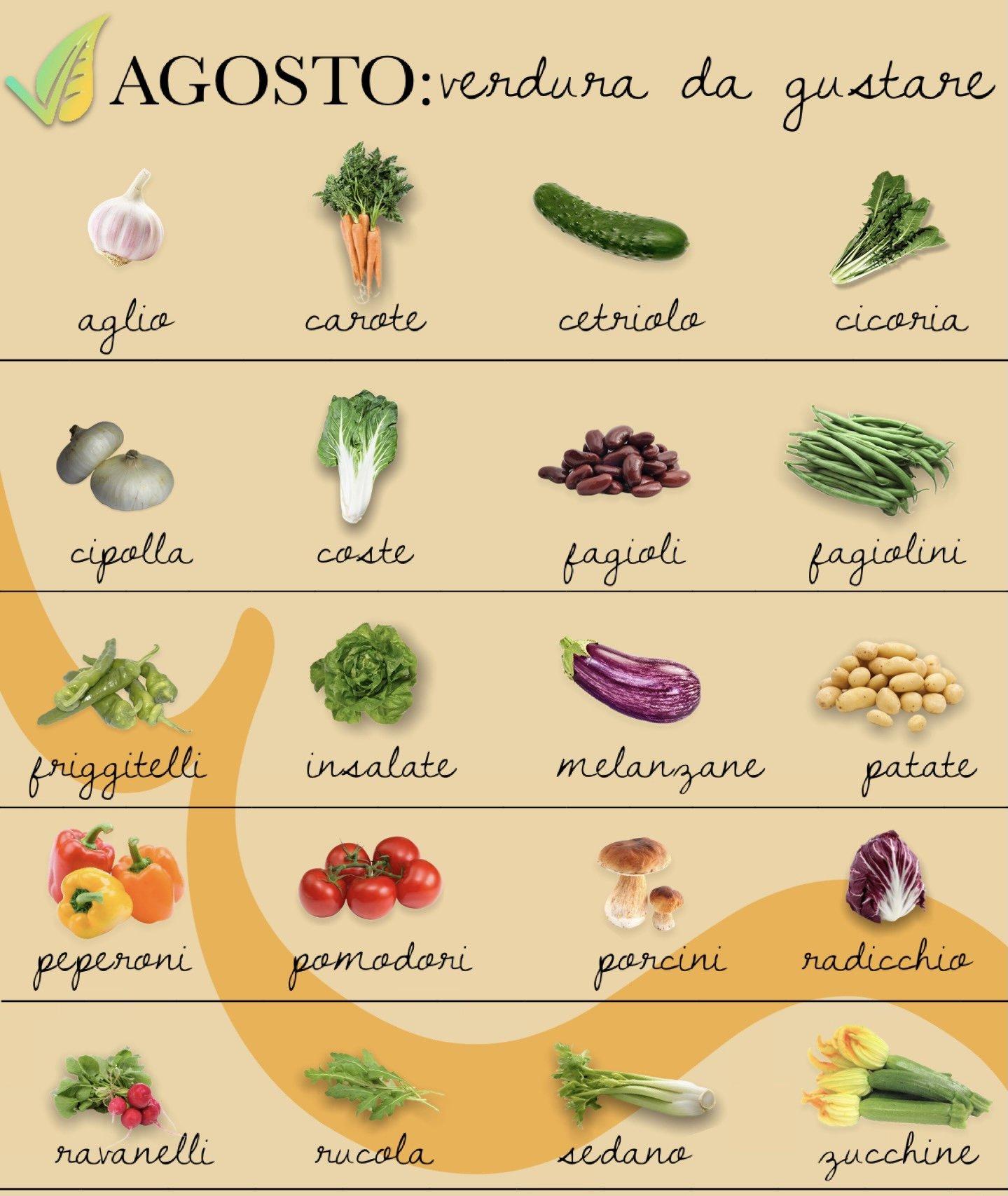 la verdura di agosto