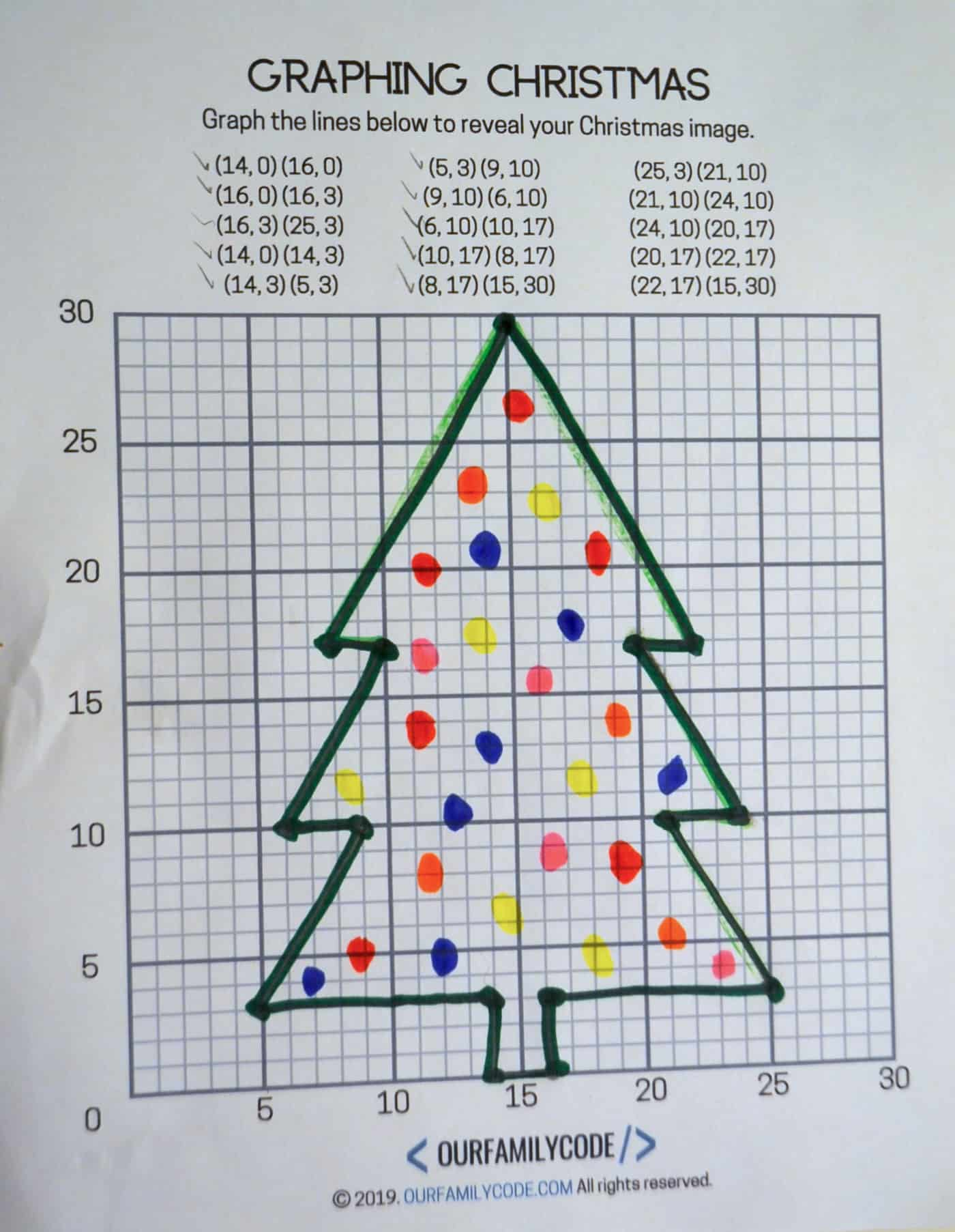 Christmas Plotting Points Worksheets