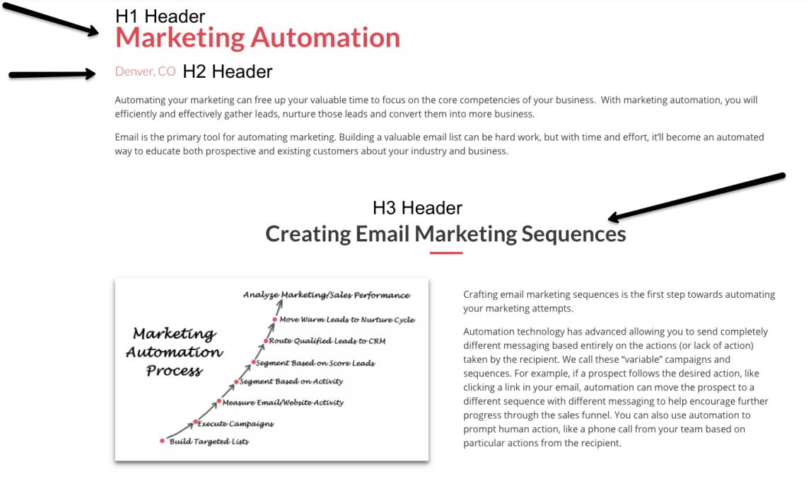 marketing automation header screenshot