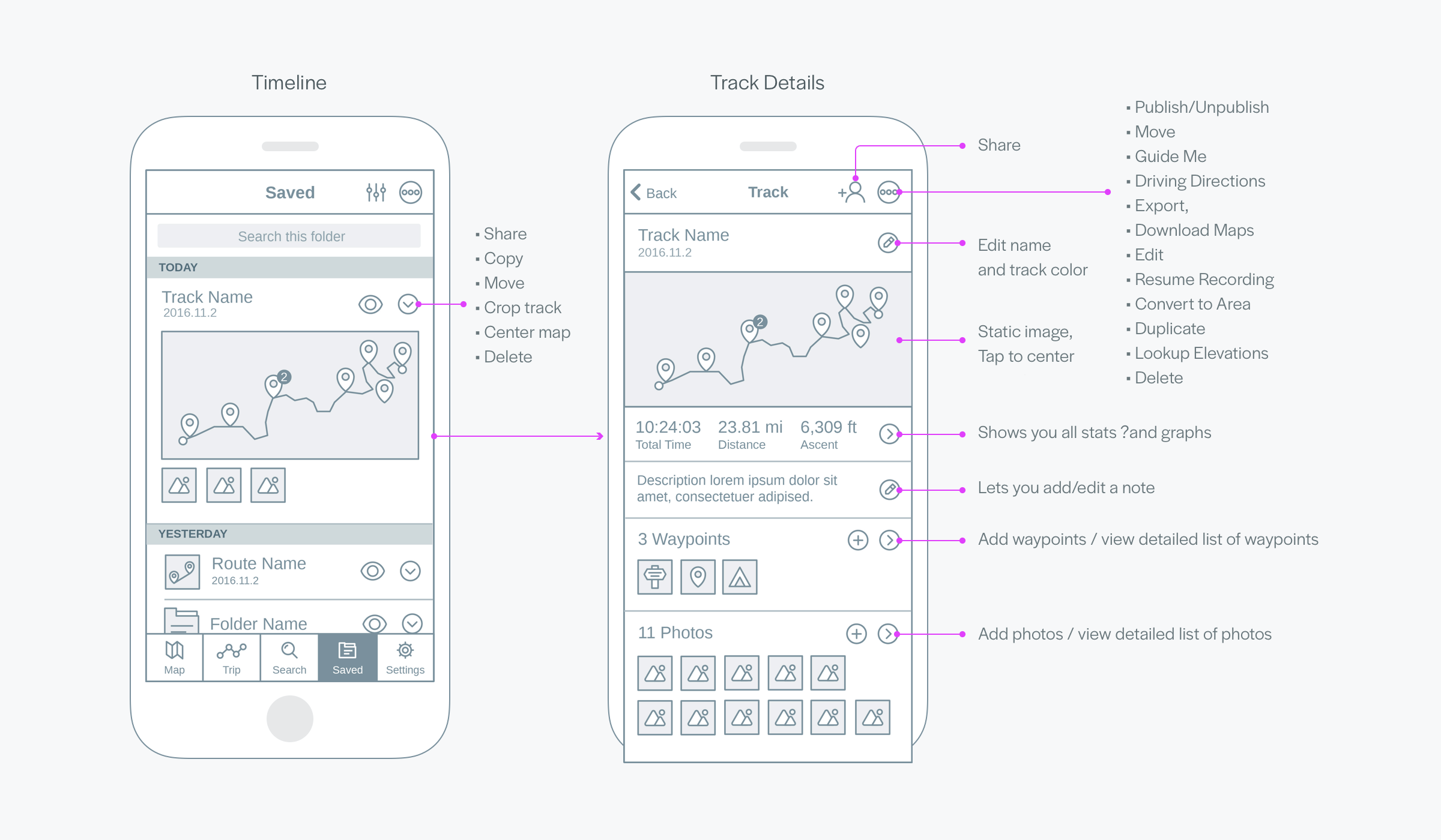 wireframe-functions