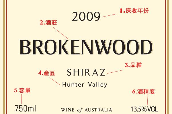 【葡萄酒教學】澳洲酒標 (一) – 酒標說明