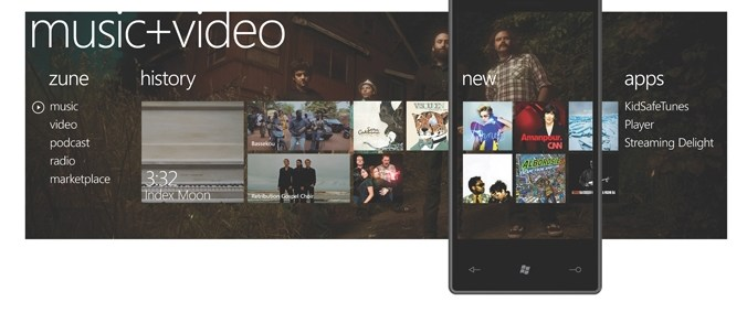 Hands on with Windows Phone 7 Series