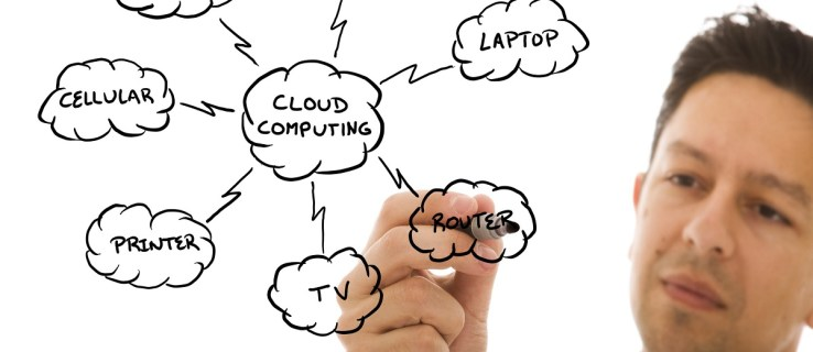Drawing cloud diagram on board