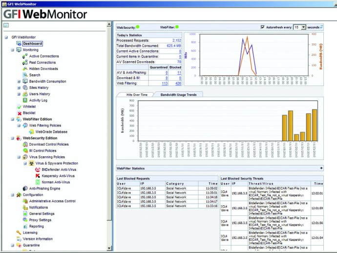 GFI WebMonitor Unified Protection Edition