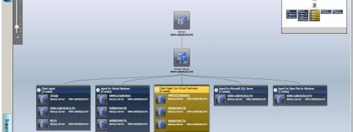 CA ARCserve Backup r16