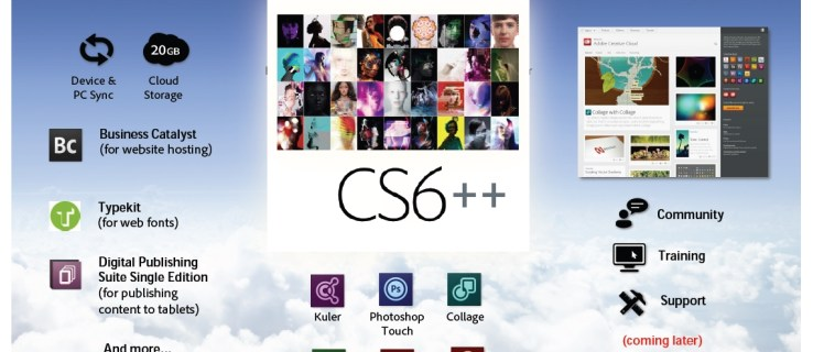 Adobe Creative Cloud review