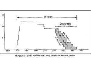 xkcd - Neil Armstrong