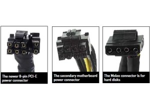 How to install the power supply
