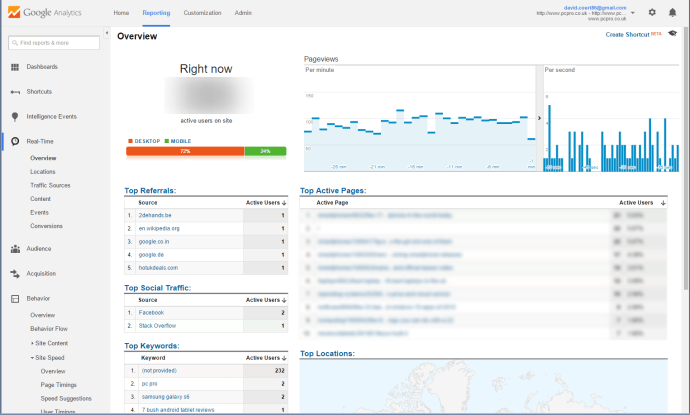 how_to_use_google_analytics_7