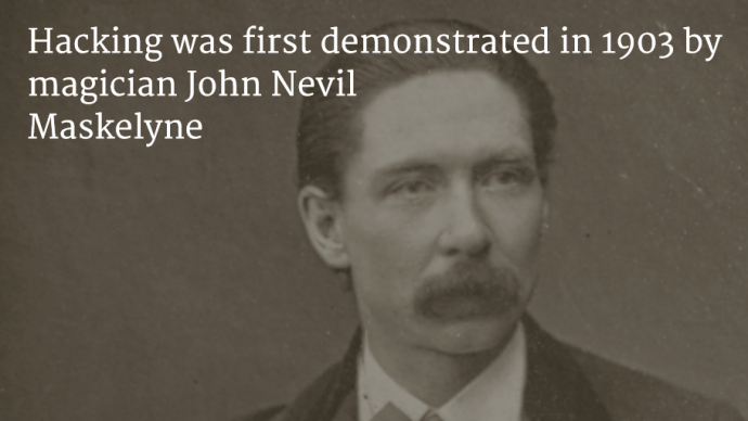 The five biggest hacks of all time John Nevil Maskelyne the first hacker