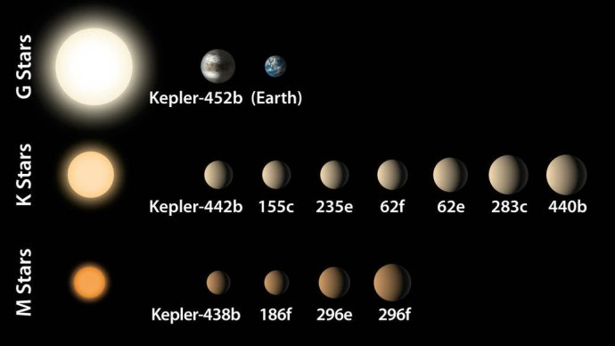 habitable_zones_2