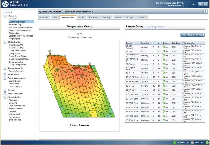 HP iLO 4 server administration software