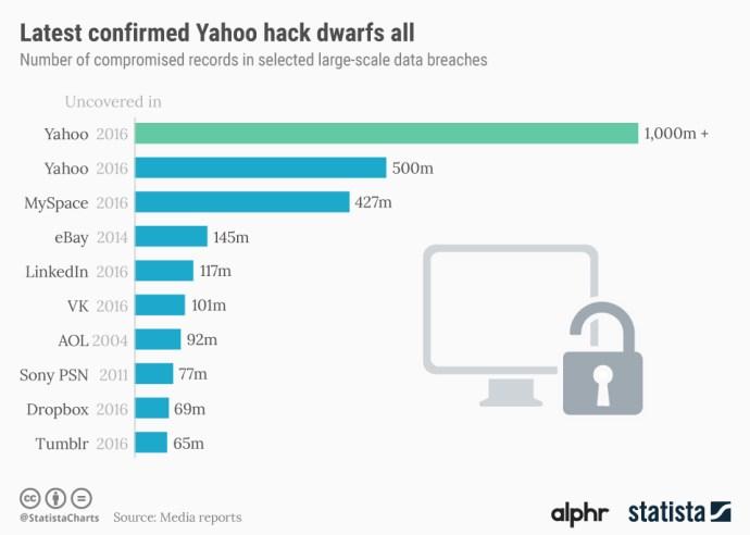 20161215_alphr_data_breaches