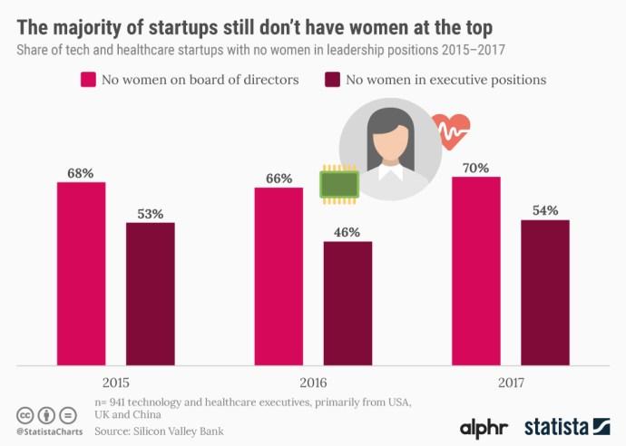 20170216_women_in_tech