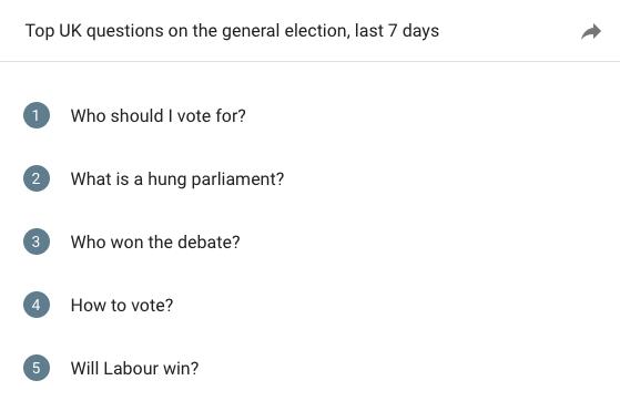 popular_general_election_questions