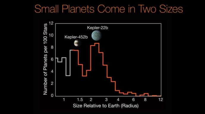size_of_planets_nasa_kepler
