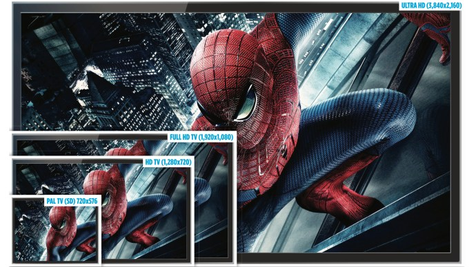 what_is_4k _-_ resolution_comparison