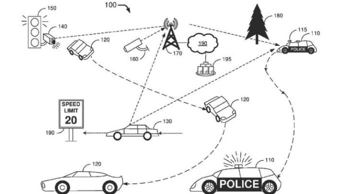 ford-police-patent