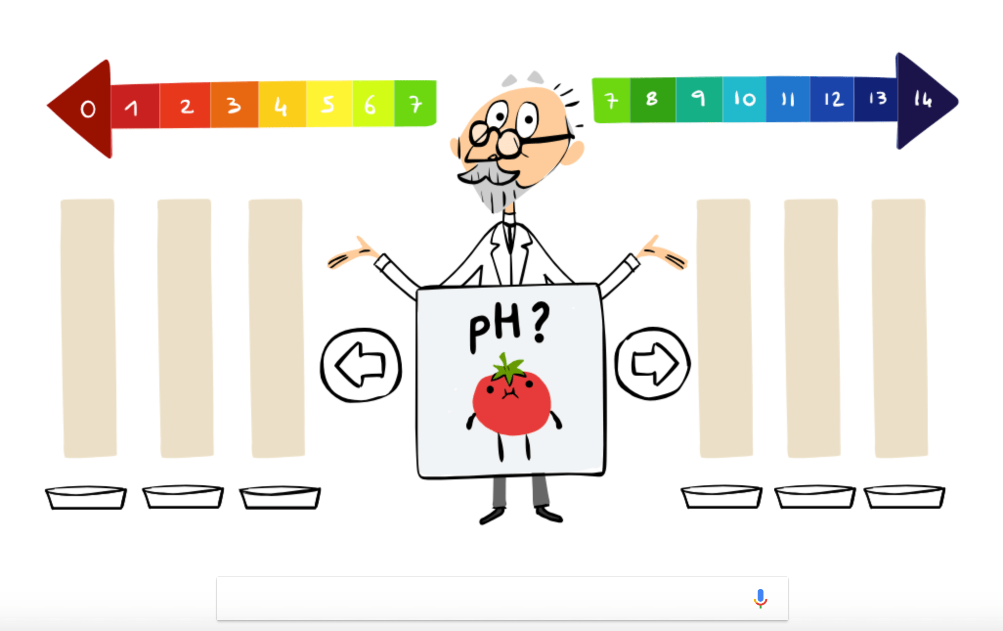 Google Doodle Games Test Your Ph Scale Knowledge With This Interactive Doodle About S P L Sørensen
