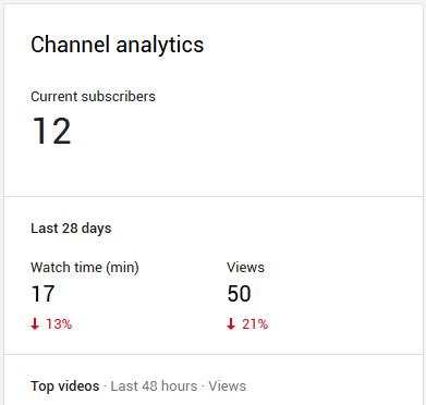 Channel Analytics