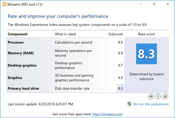winaero windows experience index windows 10