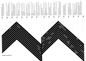 Linea del timpo de historia del arte y diseño