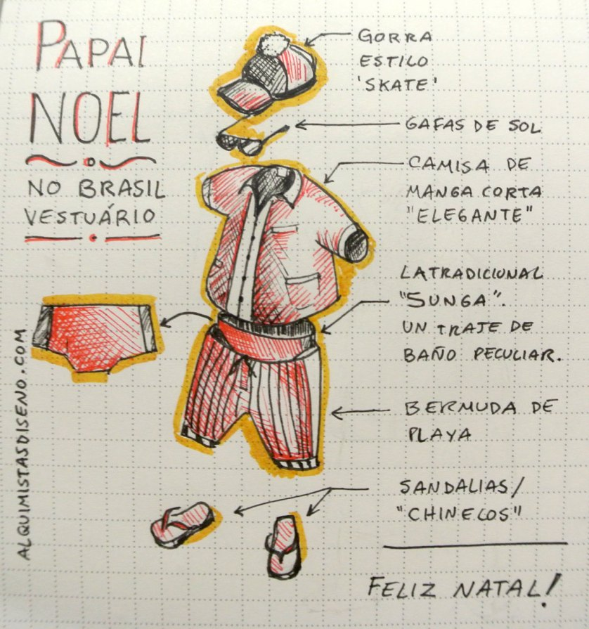 Papai_Noel_Brasil