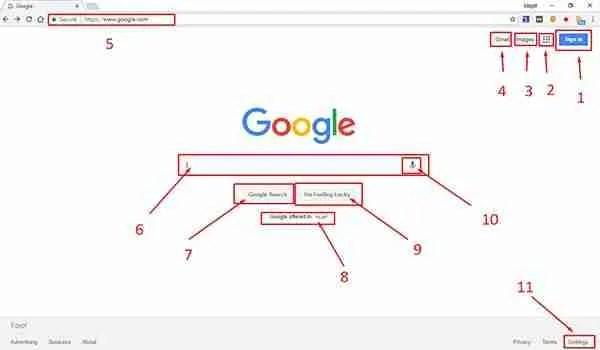 تشريح صفحة البحث جوجل