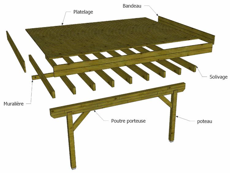 fabricant alsacien de terrasse bois au