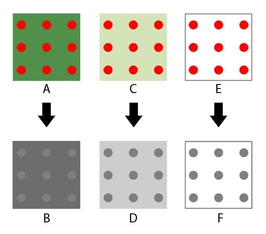 schéma de contrastes pour daltoniens