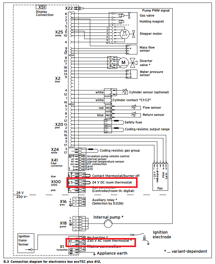 ecoTec612?resize=665%2C817 wireless room thermostat wiring diagram wiring diagram Honeywell Thermostat Wiring Diagram at bayanpartner.co
