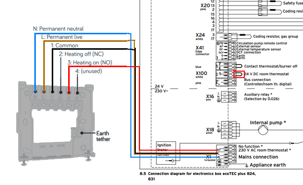 831?resize=609%2C372 100 [ underfloor heating control wiring diagram ] rayotec,part wiring diagram for underfloor heating and radiators at edmiracle.co