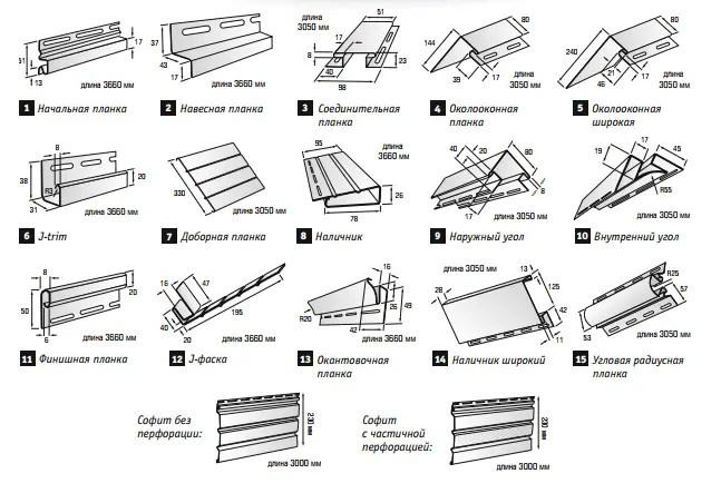 ساختارهای پلاستیکی هنگام استفاده از سایدینگ استفاده می شود