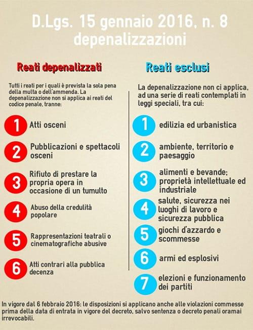 depenalizzazione-1 jpg