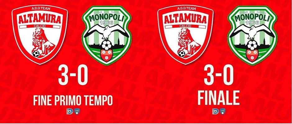 Team ALtamura-Monopoli Primavera