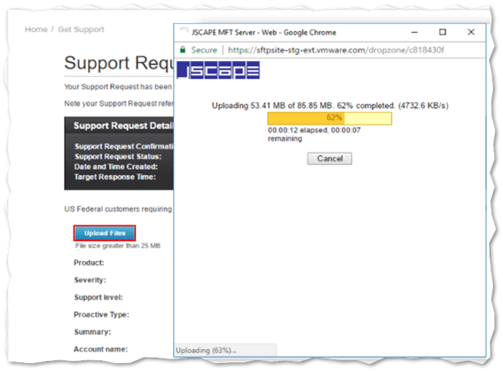 Is VMware Support Good Value For Money?