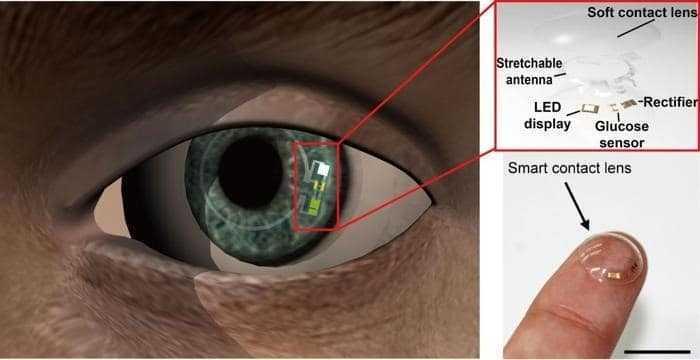 عدسة لاصقة ذكية لقياس مستويات السكر في الدموع