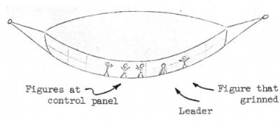 Artist reconstruction of the craft as described by Barney Hill