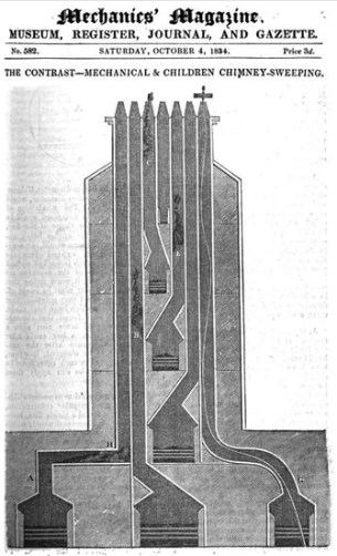Diagram of twists, turns, and merges in chimney system
