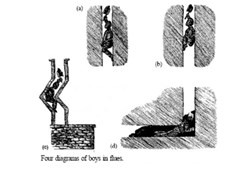Diagram showing how a child worked his way through the chimney
