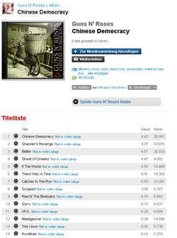 Chinese Democracy von Guns N Roses in voller Länge auf Last.fm