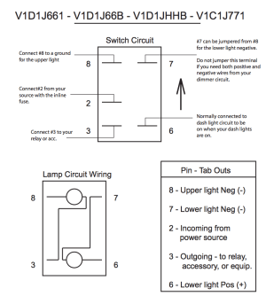 Carling Technologies Contura LED Backlit Rocker Switch Race Air