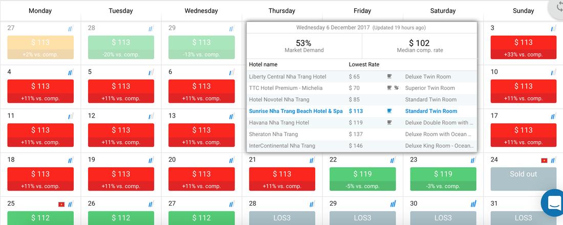 OTA Insight demand calendar