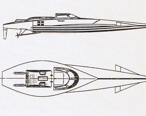 Ramcraft 32