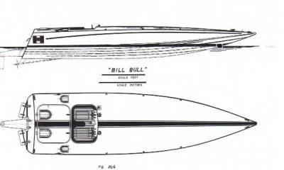 Barca Bill Bull: viste sul piano orizzontale e verticale