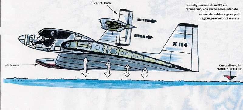 SES-catamarano