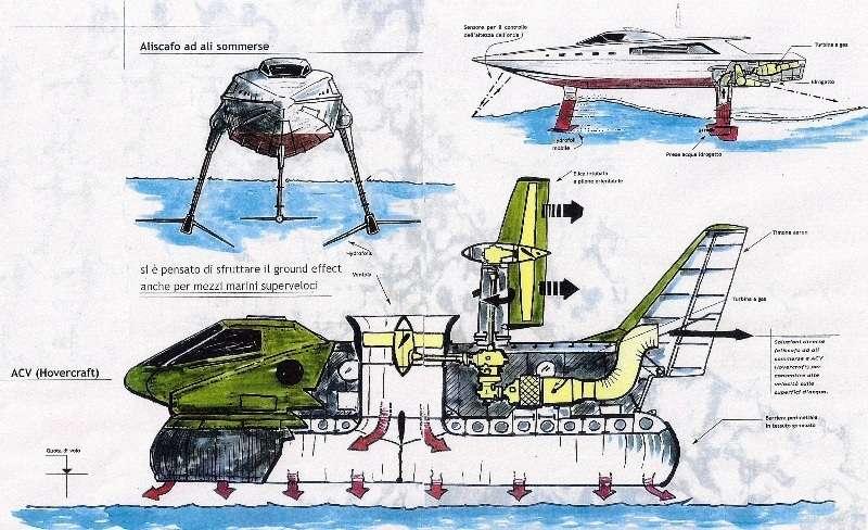 soluzioni diverse (aliscafo ad ali sommerse e ACV Hovercraft) per consentire alte velocità sulle superfici d'acqua