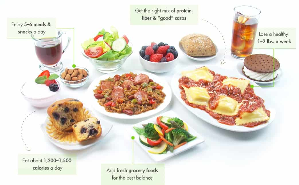 Alternatives to medifast the top 3 medifast diet for Are lean cuisine meals good for weight loss