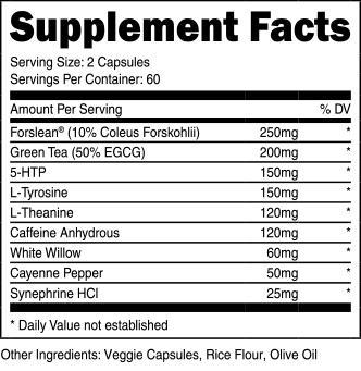 transparent labs physiqueseries fat burner